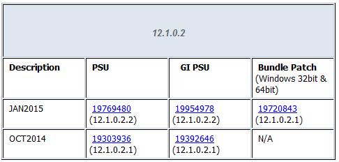 PSU 12c