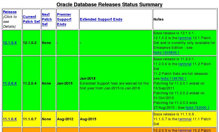 ReleaseStatus