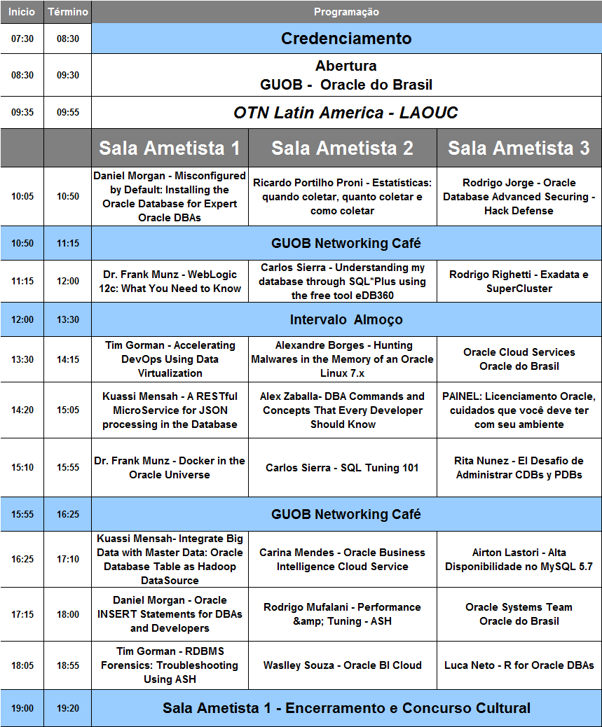 GUOB2016-Grade